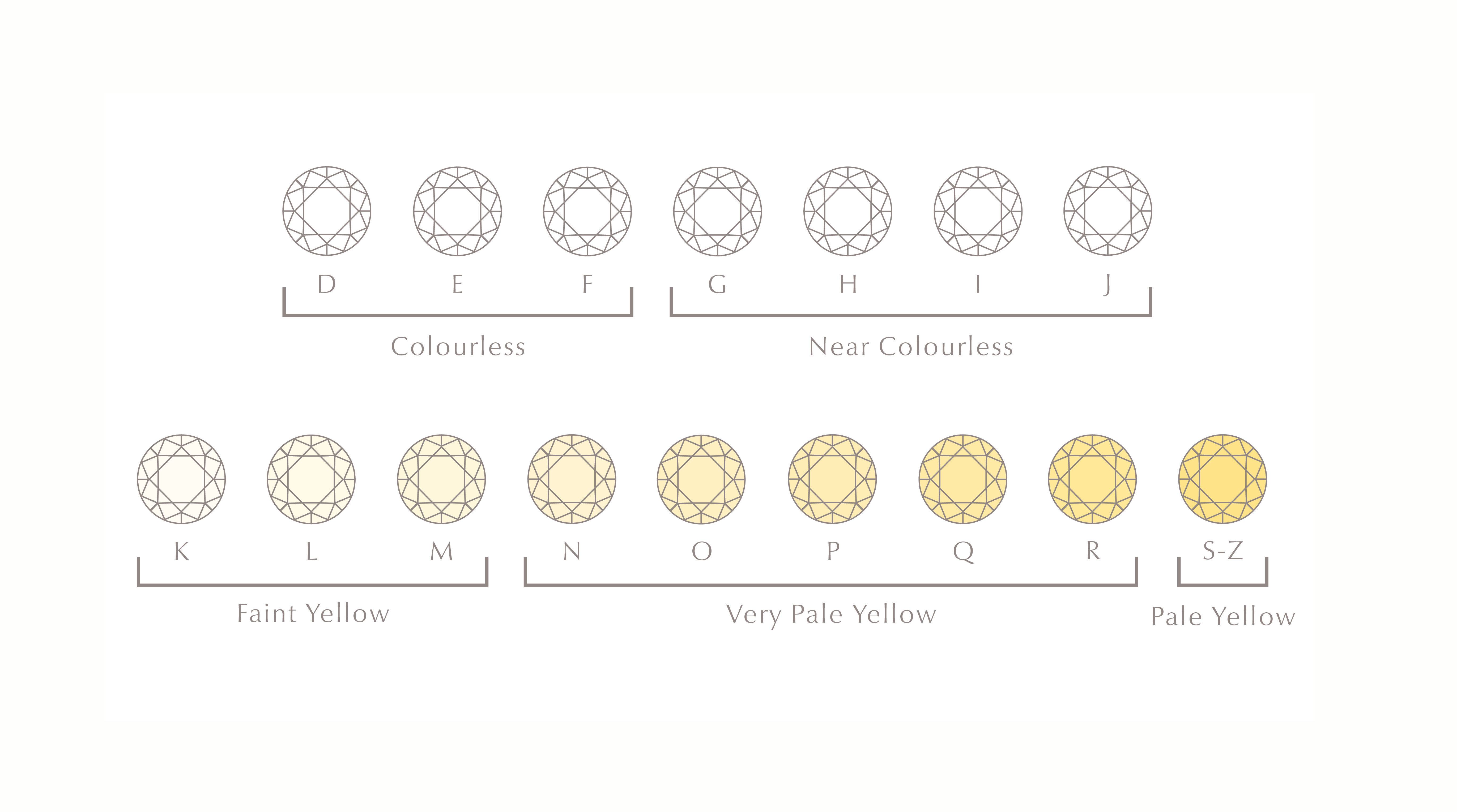 illustrations of diamonds in different colour