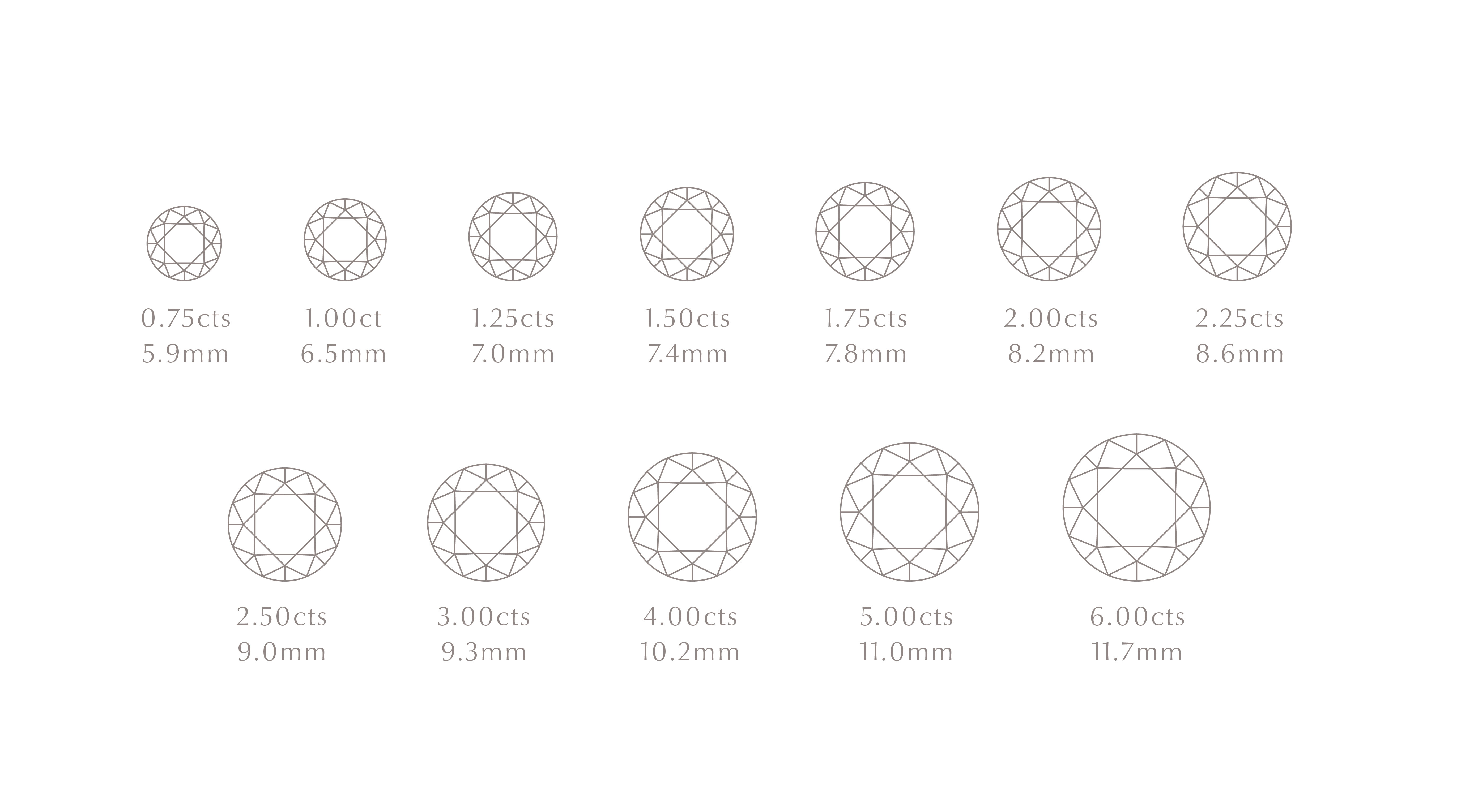 illustrations of diamonds in different carat weight
